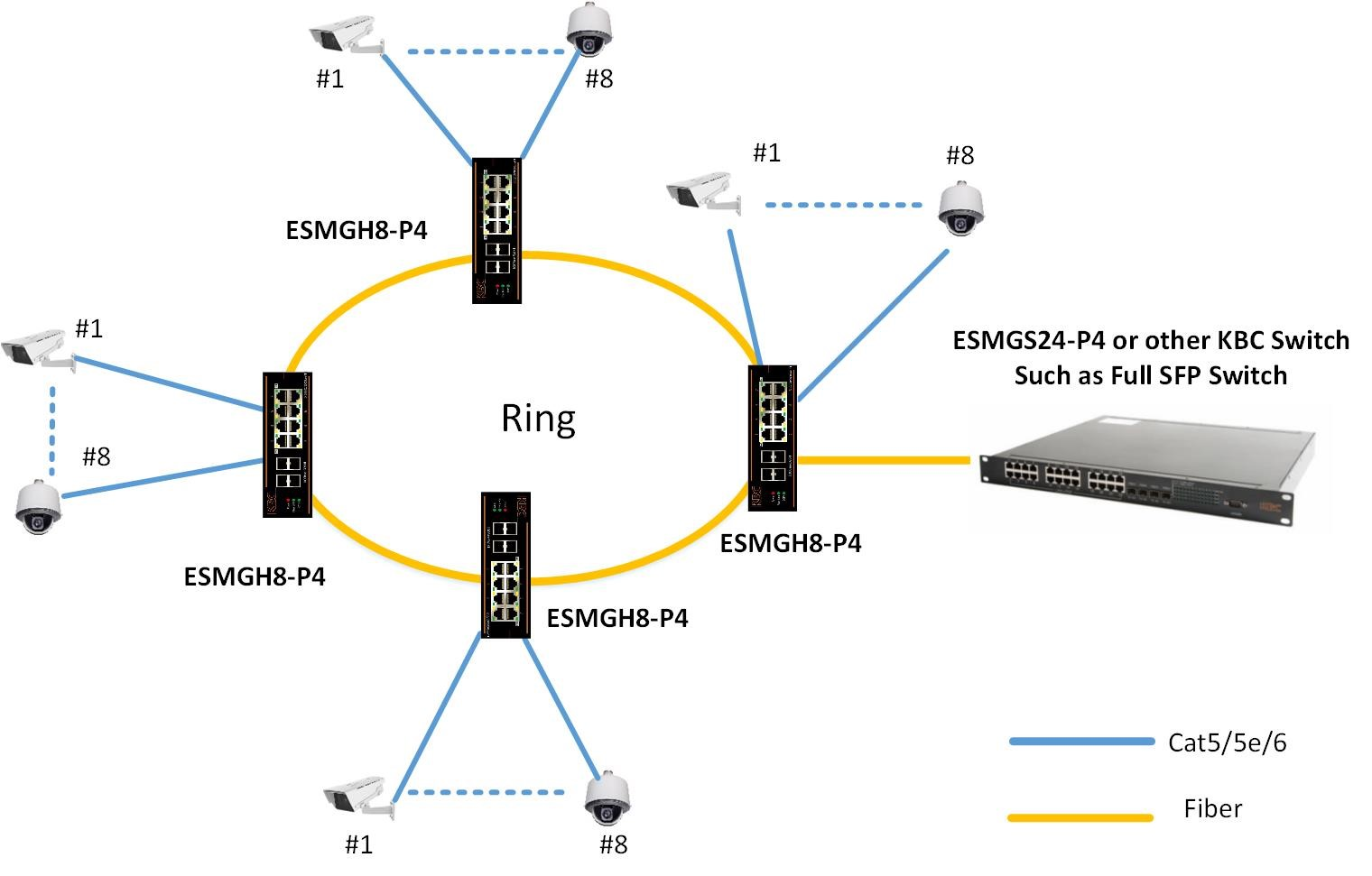 Typical System configuration for ESMGS4-P2-B