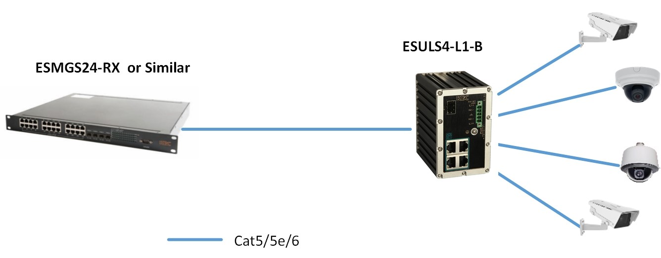Typical System configuration for ESULS4-L1-B